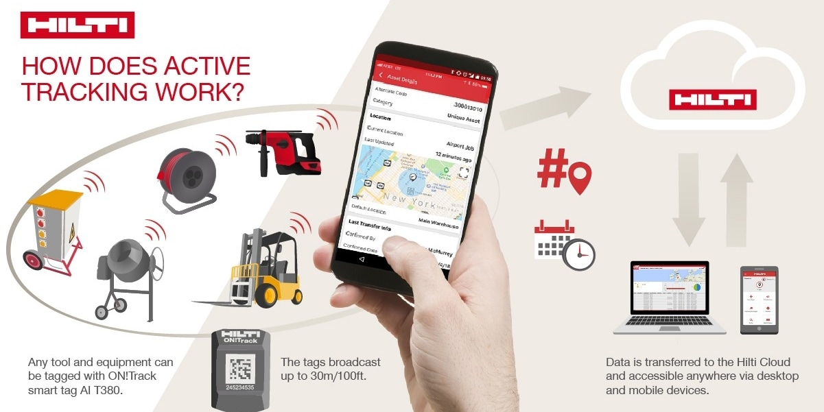 Hilti ON!Track - Aktives Tracking